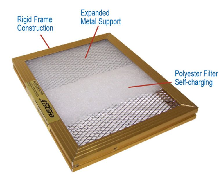Electra GOLD Electrostatic Air Filter