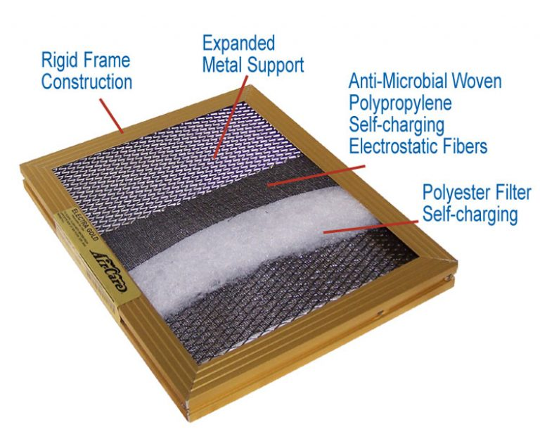 Electrostatic Filters Dan S Drain Amp Duct Cleaning