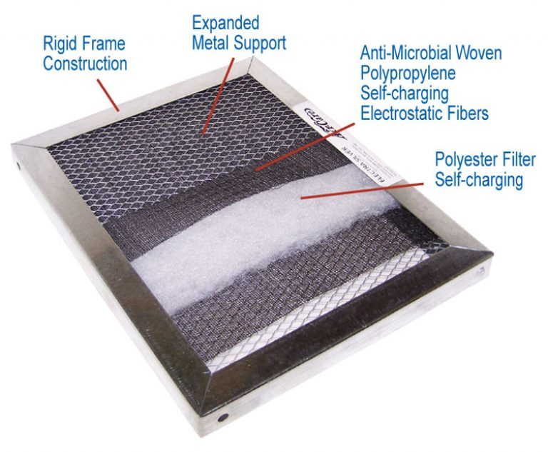 Electra SILVER Electrostatic Air Filter